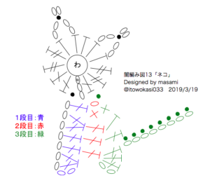 闇編み図13「ネコ」